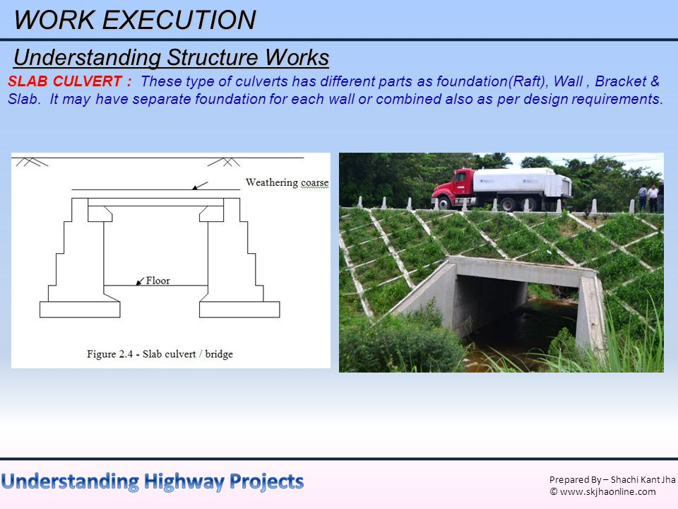 Understanding Highway Projects in India - ppt video online download