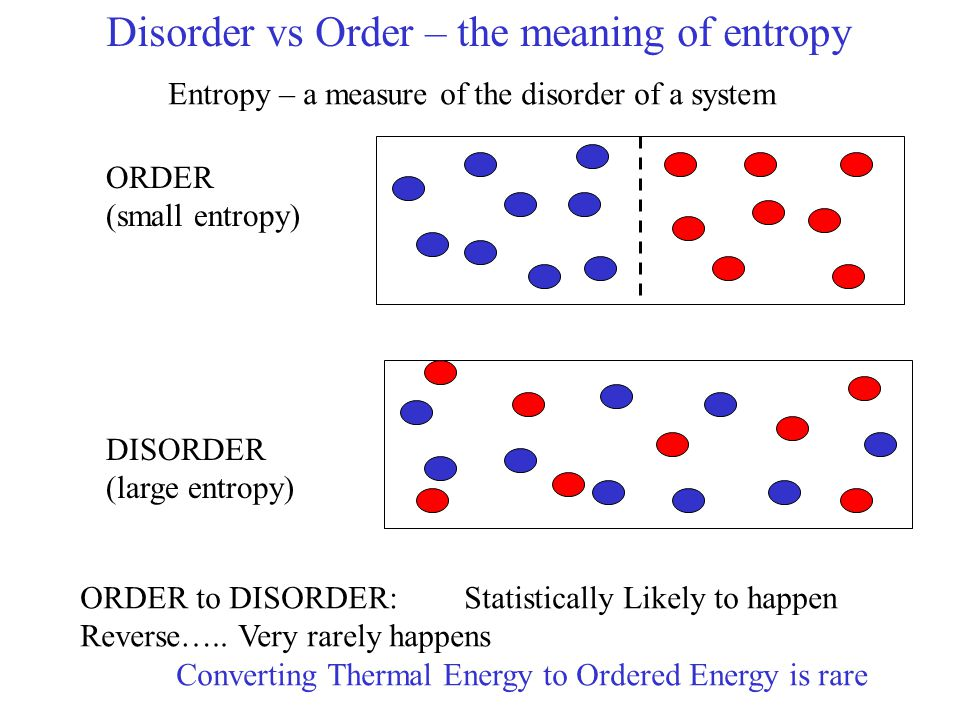 Disorder vs Order – the meaning of entropy