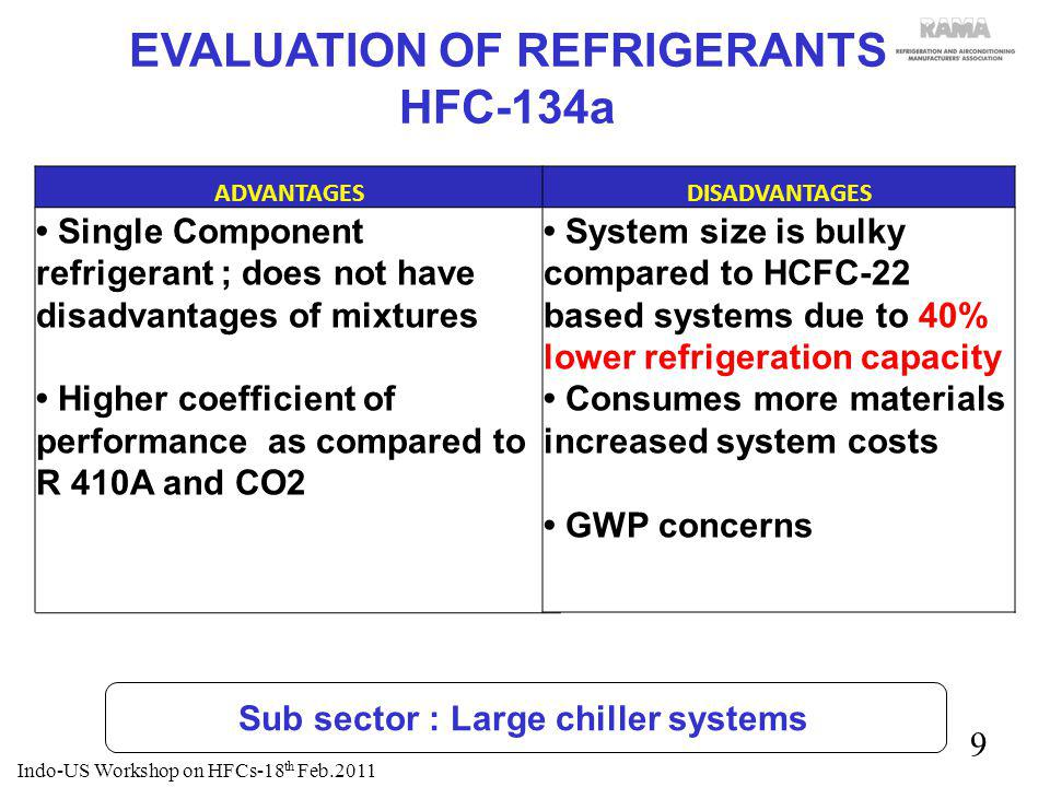 EVALUATION OF REFRIGERANTS Sub sector : Large chiller systems