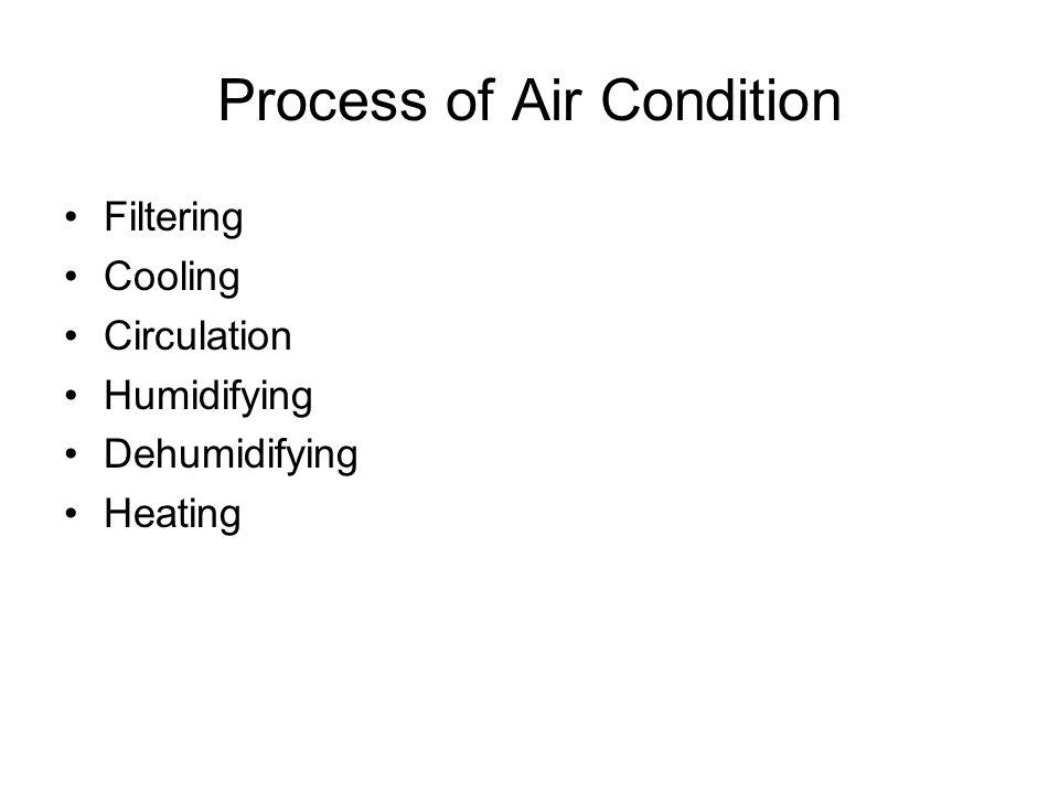 Process of Air Condition
