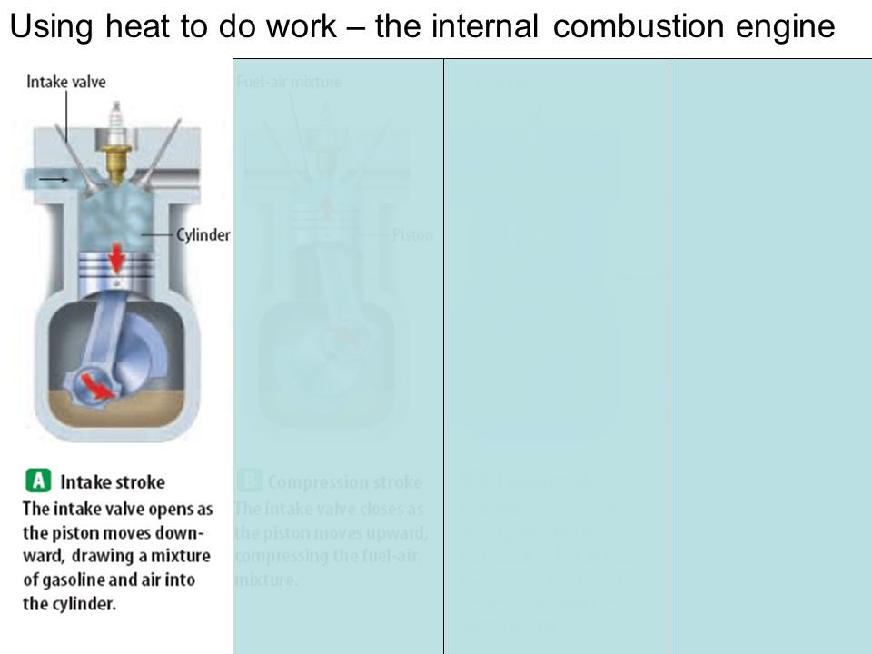 Using heat to do work – the internal combustion engine