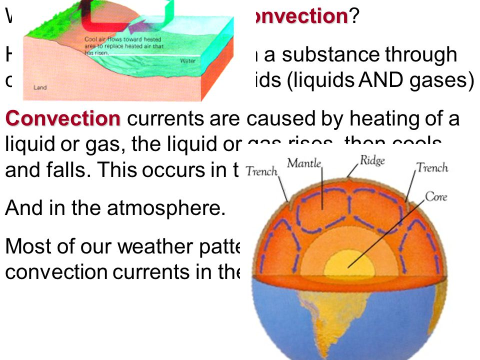 What is heat transfer by convection