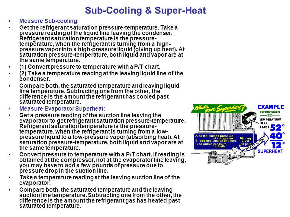 Sub-Cooling & Super-Heat