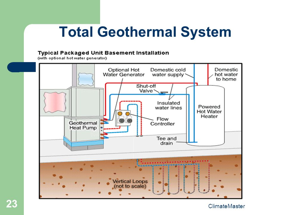Climatemaster Heat Pump Wiring Diagram : Geothermal heat pumps a z session ppt video online