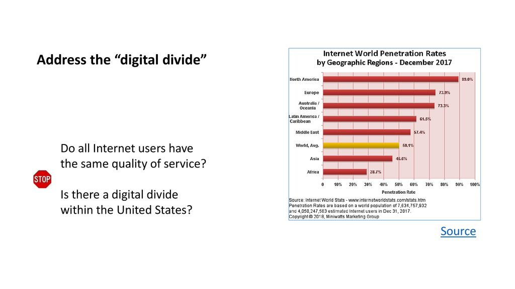 Address the digital divide