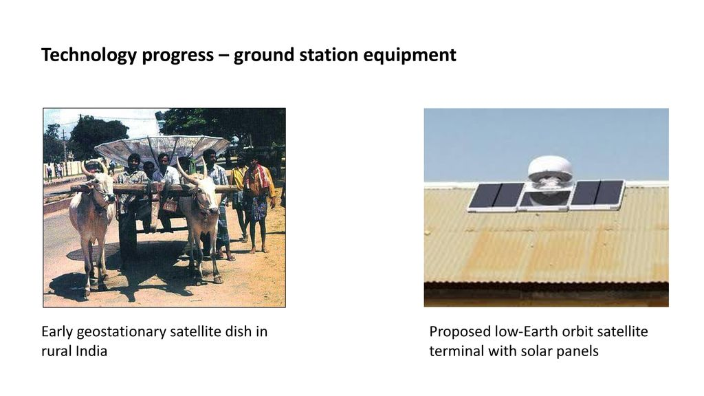 Technology progress – ground station equipment