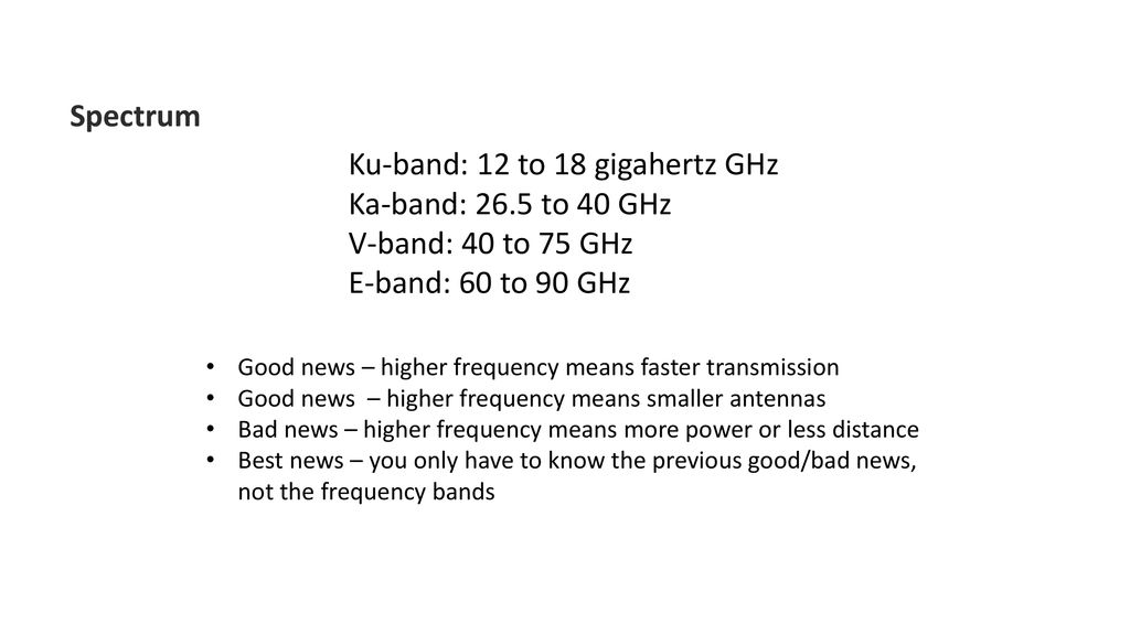 Ku-band: 12 to 18 gigahertz GHz Ka-band: 26.5 to 40 GHz