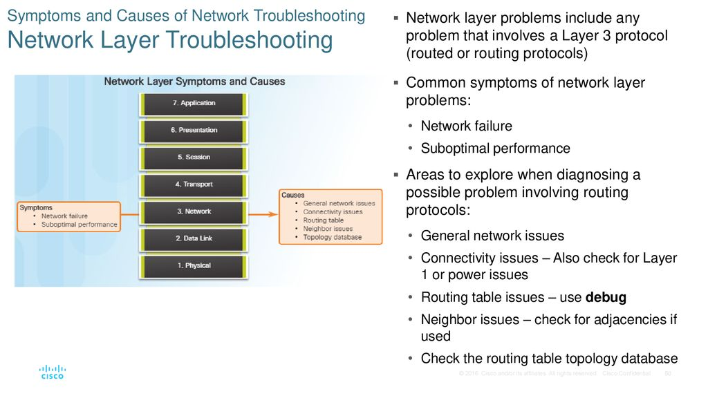 Chapter 8: Network Troubleshooting - ppt download