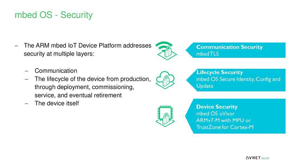 ARM mbed IoT Device Platform - ppt download