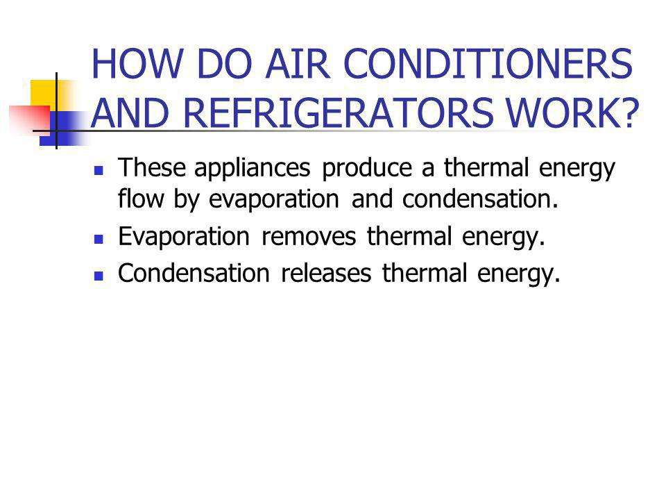 HOW DO AIR CONDITIONERS AND REFRIGERATORS WORK
