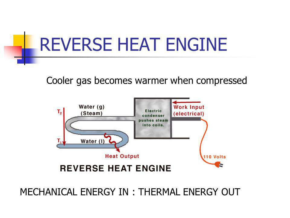 REVERSE HEAT ENGINE Cooler gas becomes warmer when compressed