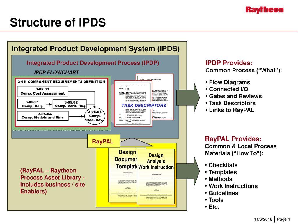 Raytheon Parts Management Ppt Download Process Flow Diagram Presentation 4 Structure