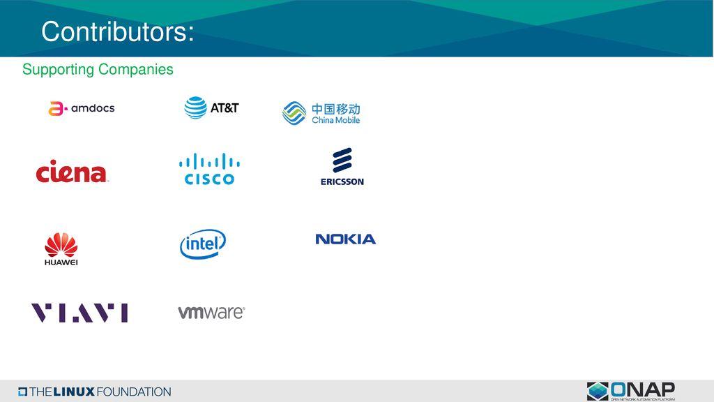 Casablanca Platform Enhancements to Support 5G Use Case (Network