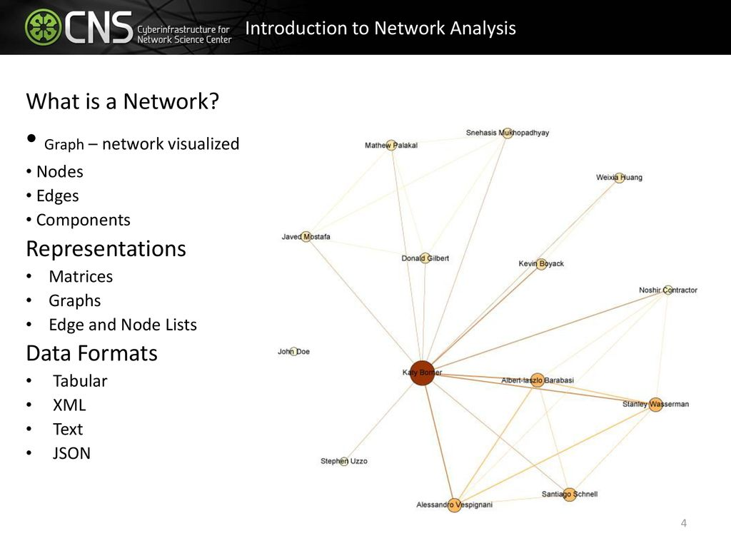 Gephi: An interactive network analysis and visualization tool - ppt