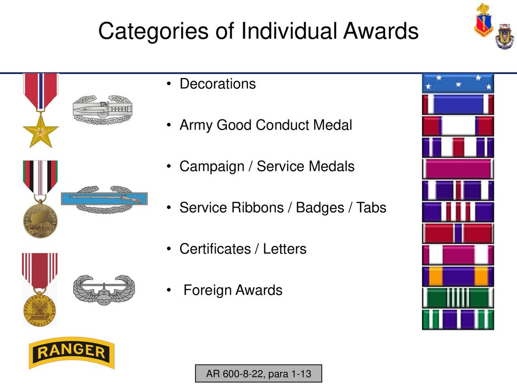 Administer Awards And Decorations Ppt Download