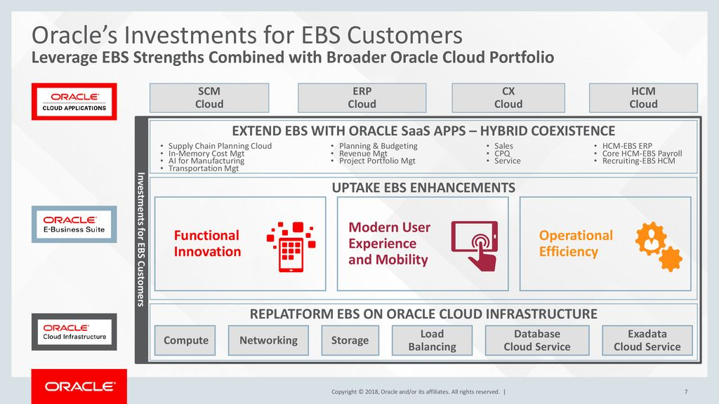 E-Business Suite on Oracle Cloud Infrastructure – Strategy