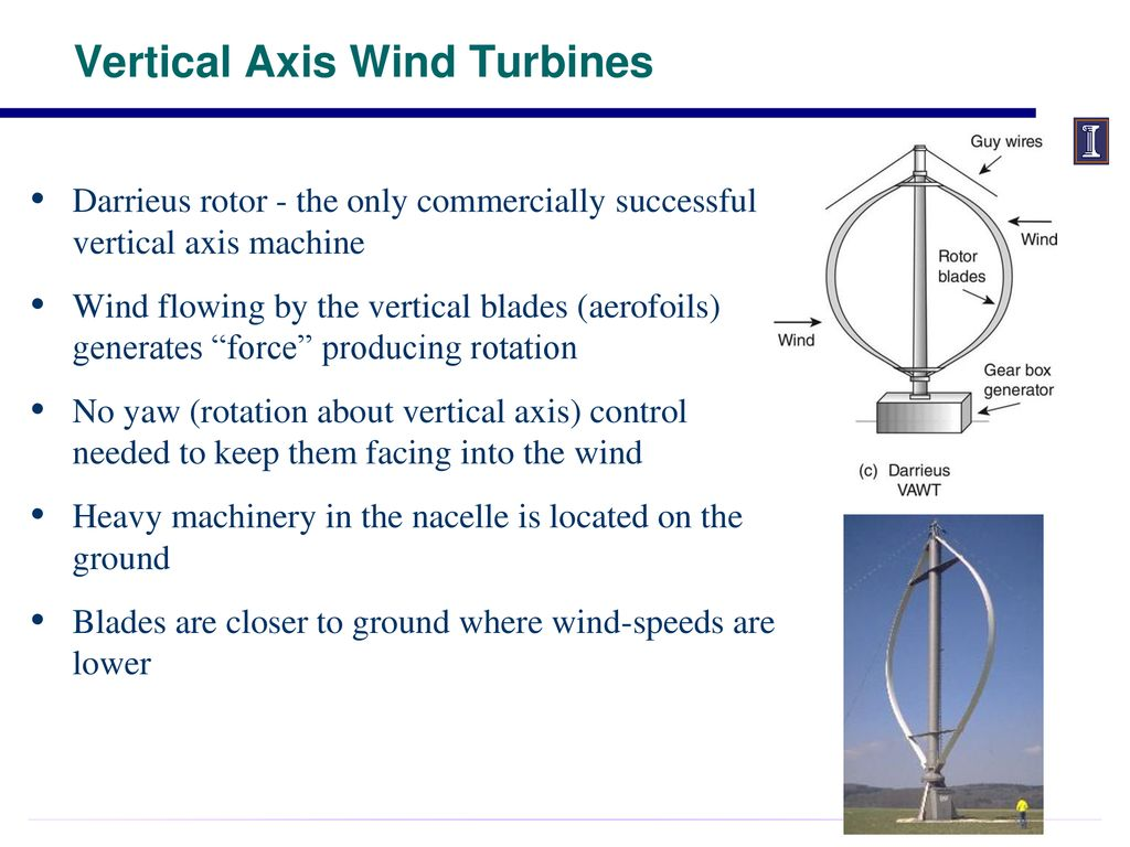 Ece 333 Green Electric Energy Ppt Download Winding Diagram Turbine Wind Generator Wiring Vertical Axis Turbines