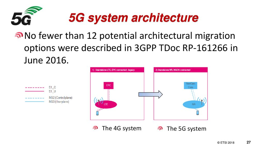 NR: 3GPP's 5G radio access technology - ppt download