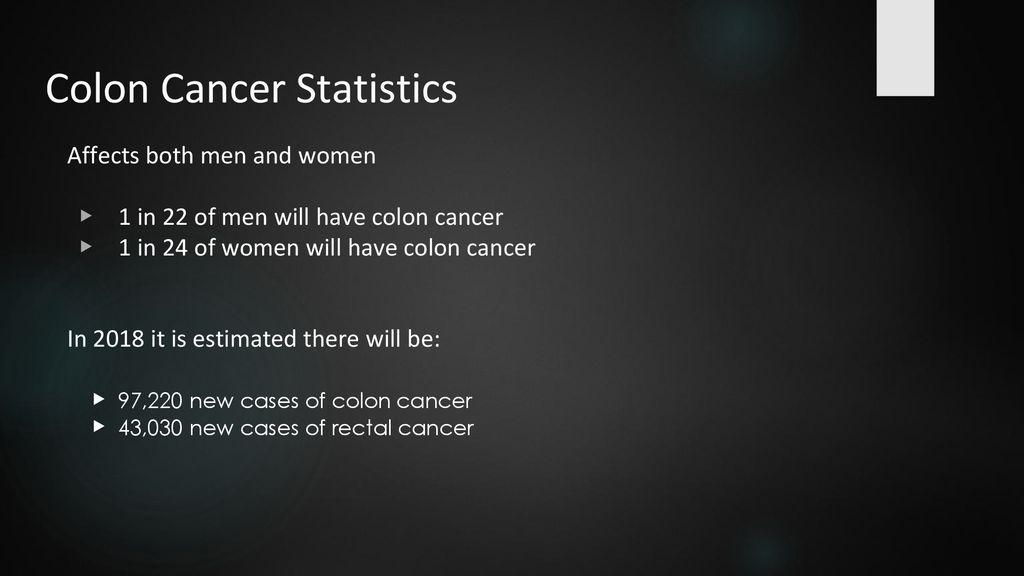Colorectal Cancer Ppt Download
