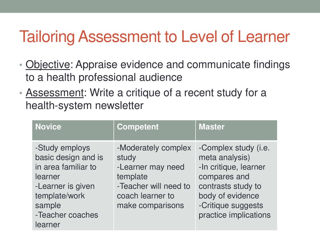 Tailoring Assessment To Level Of Learner
