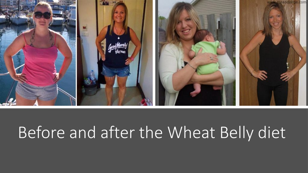 Wheat Belly Ppt Download