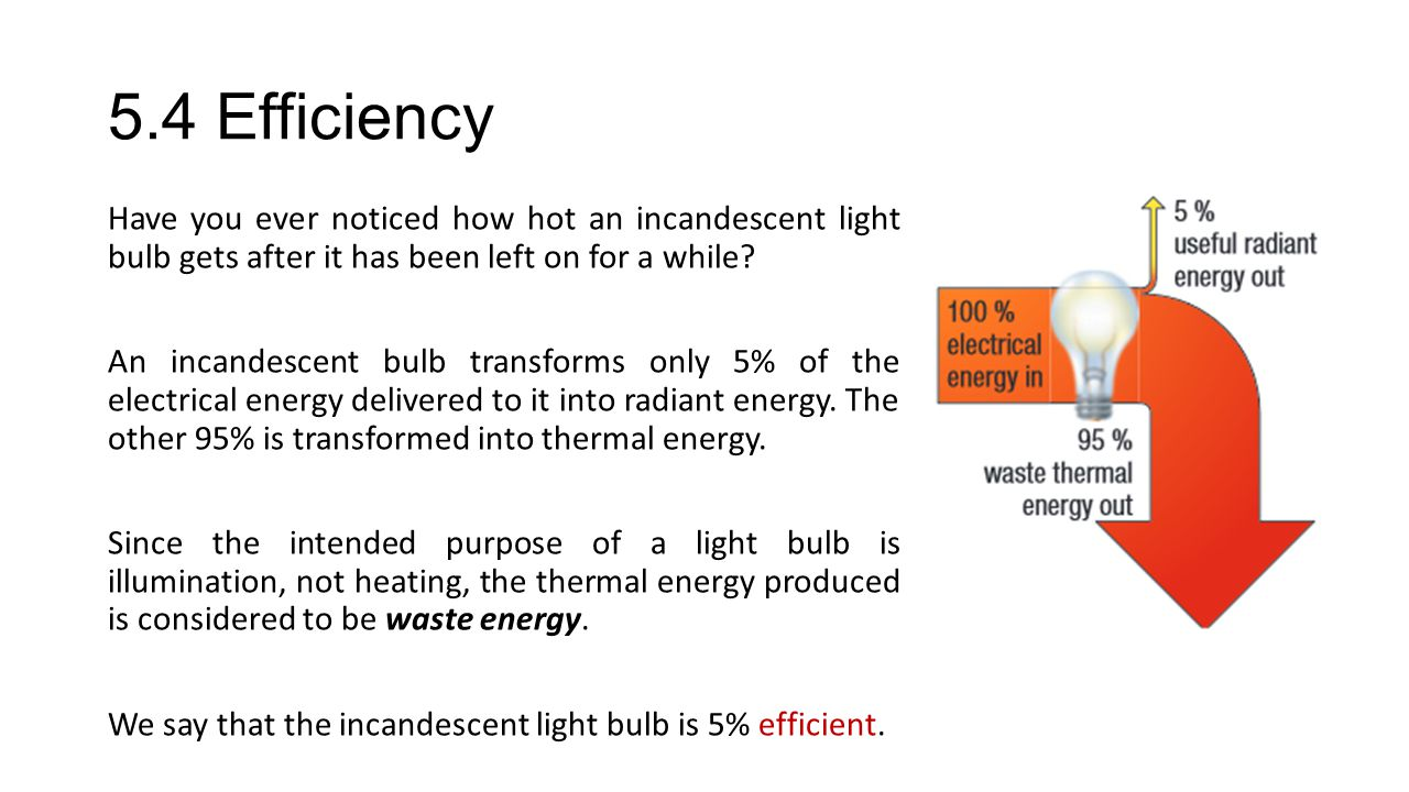Incandescent Light Bulb Efficiency Percent Fluorescent Diagram Fluorescentgif 5 4 Have You Ever Noticed How Hot An