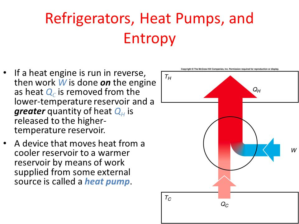 Second Law Of Thermodynamics Ppt Download