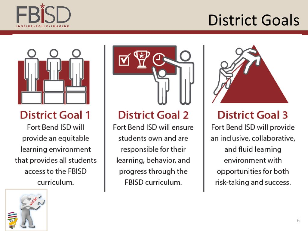 Fort Bend ISD Board Leadership Academy - ppt download