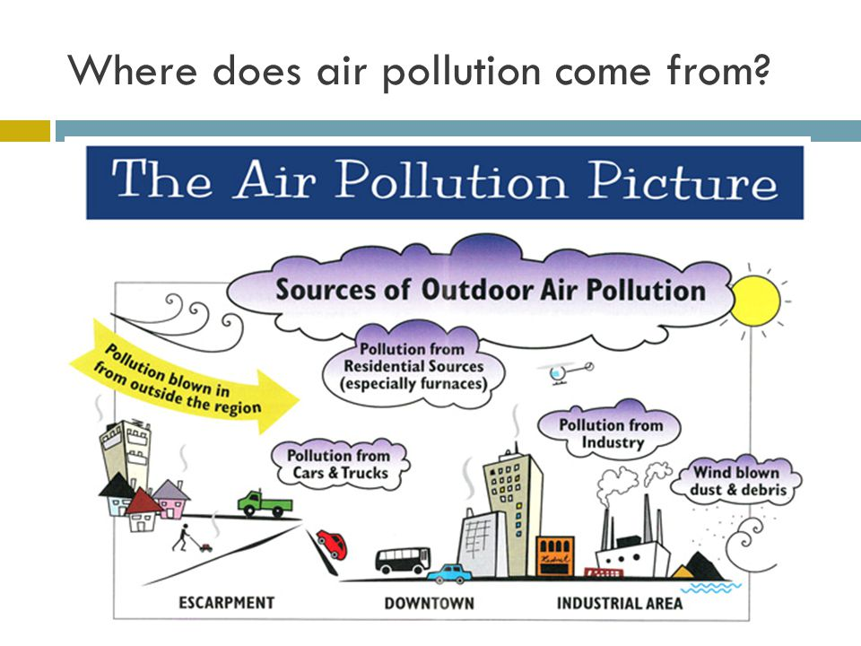 Pollution Aerosols And Climate Change Ppt Video Online