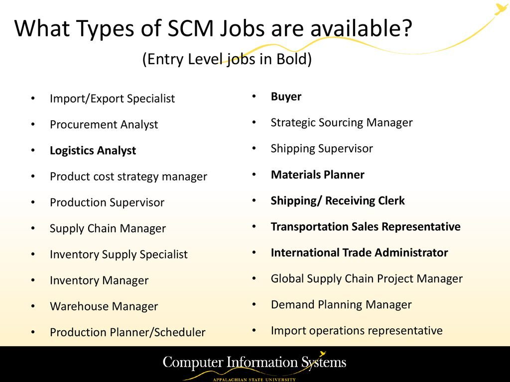 Supply Chain Management Minor - ppt download
