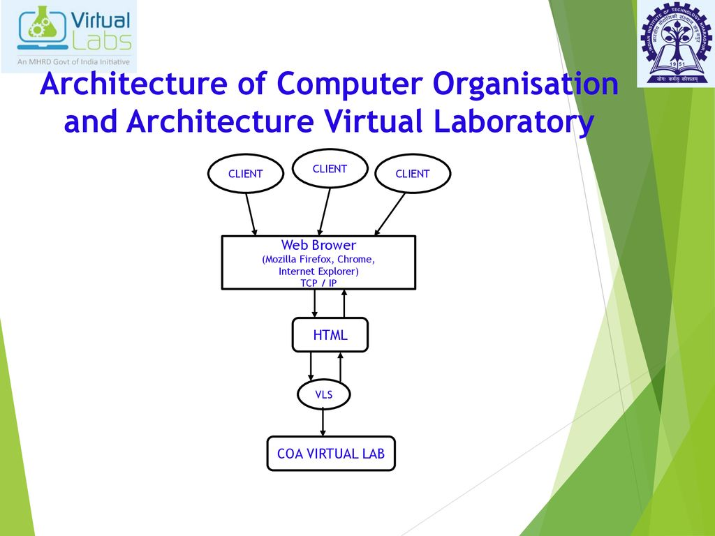 Computer Organisation and Architecture Virtual Laboratory