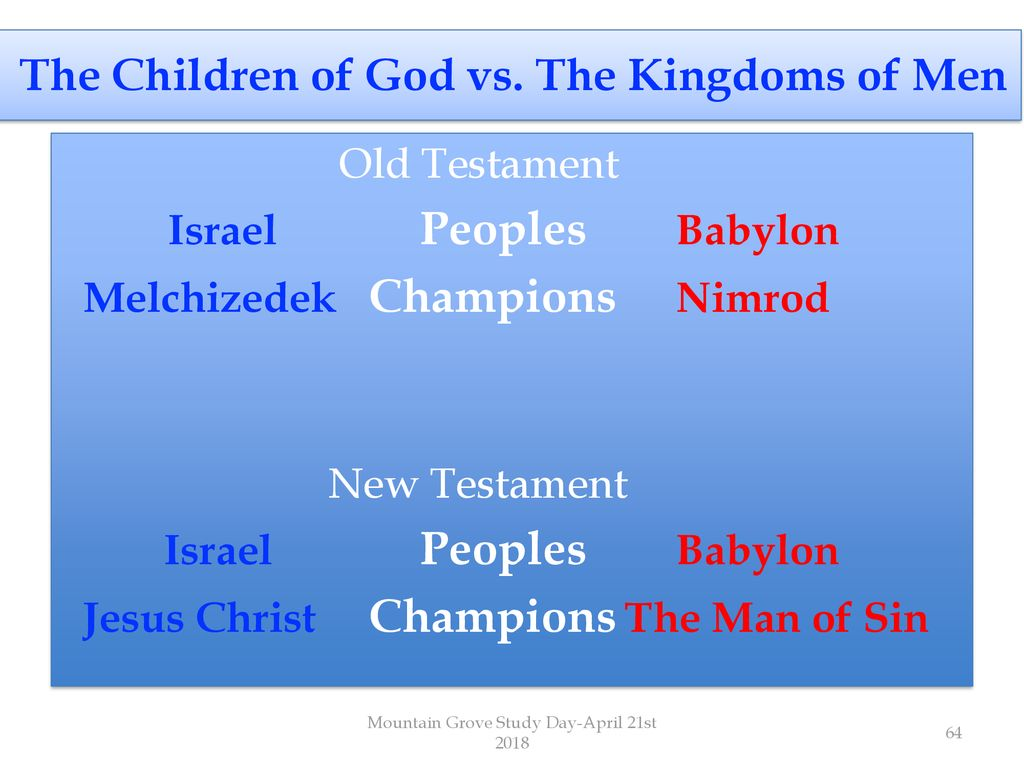 Yahweh's Eternal Family - ppt download