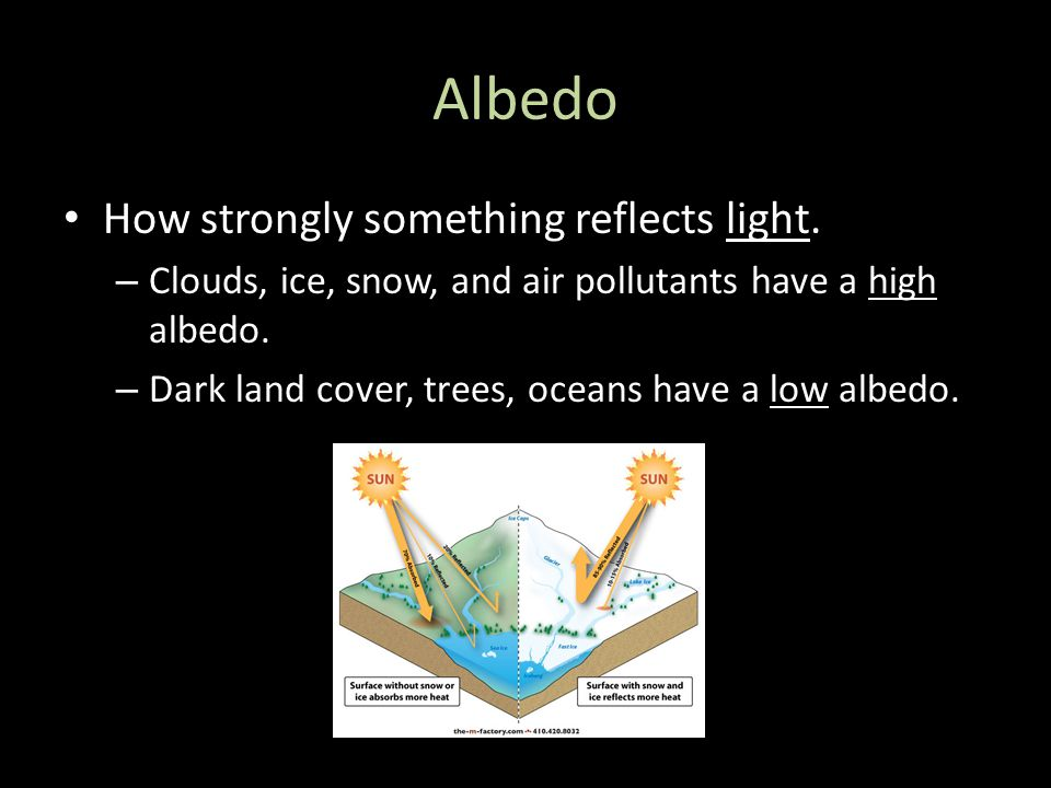 Albedo How strongly something reflects light.