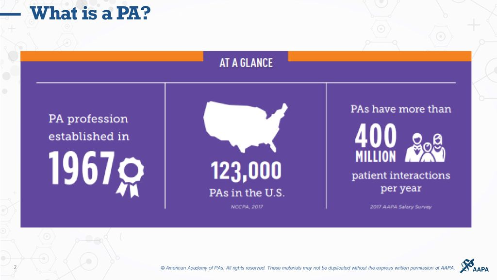 Review: Physician Assistants (Pa)
