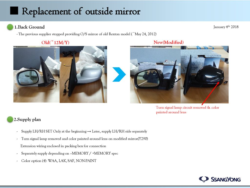 Replacement Of Outside Mirror Ppt Download Replacing Wiring Old Lamp