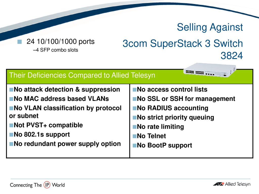 Managed Gigabit Switch with Denial of Service (DoS) Attack