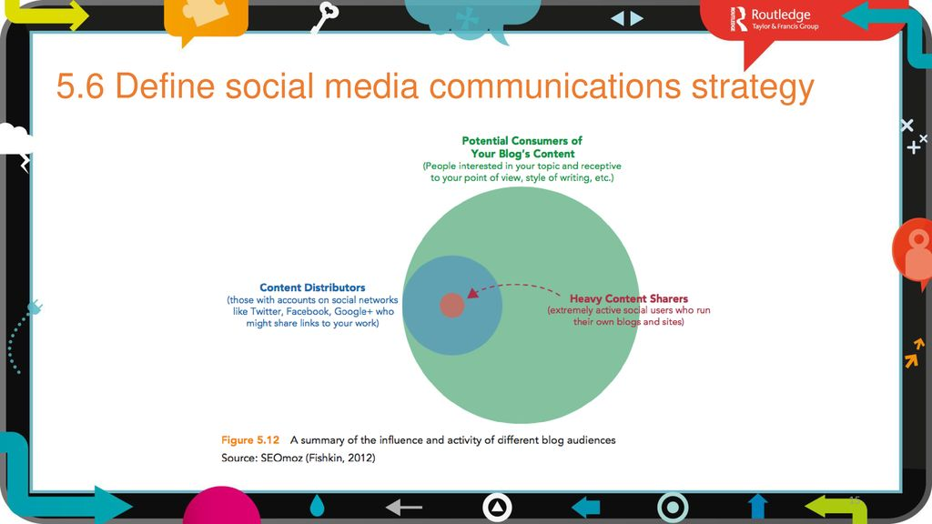 5 Social media marketing Chapter - ppt download