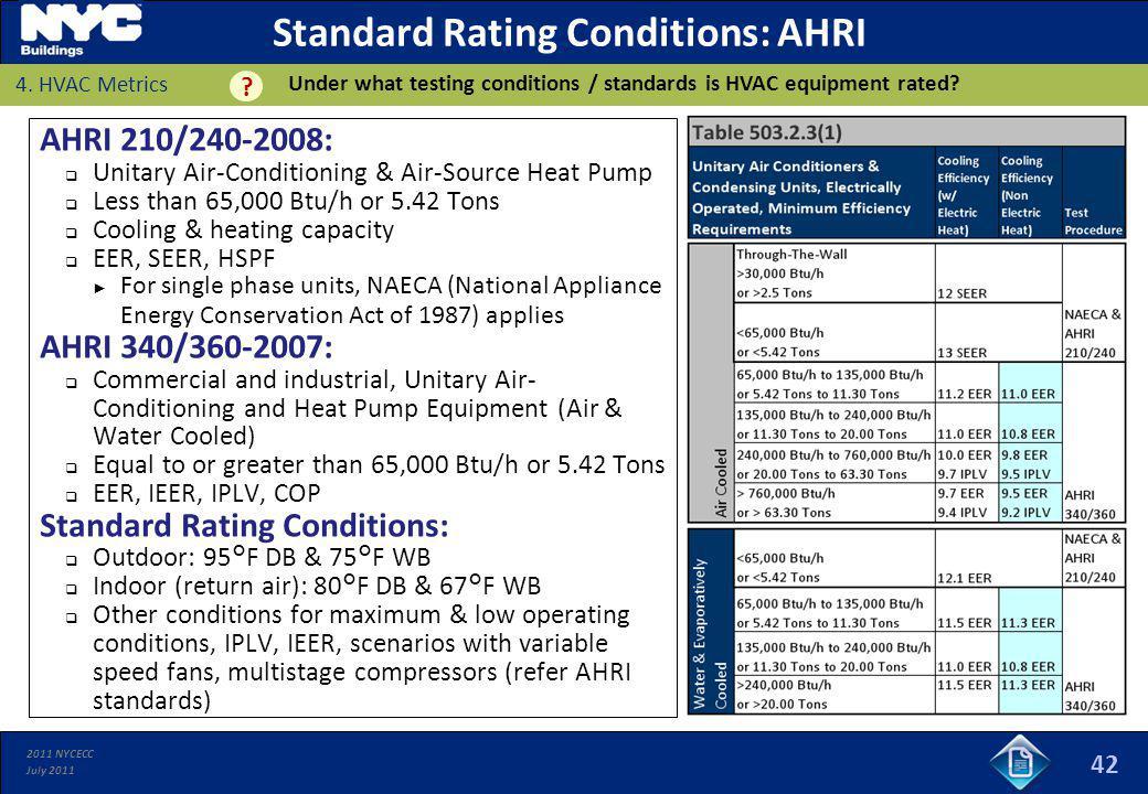 Building Hvac 1 Requirements Ppt Download