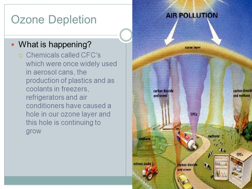 Ozone Depletion What is happening