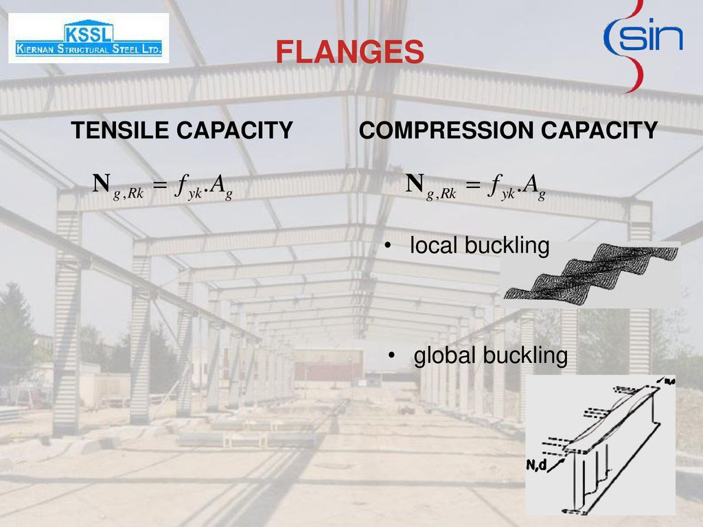 FLANGES TENSILE CAPACITY COMPRESSION CAPACITY local buckling