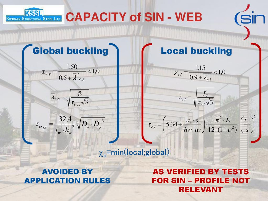 CAPACITY of SIN - WEB Global buckling Local buckling