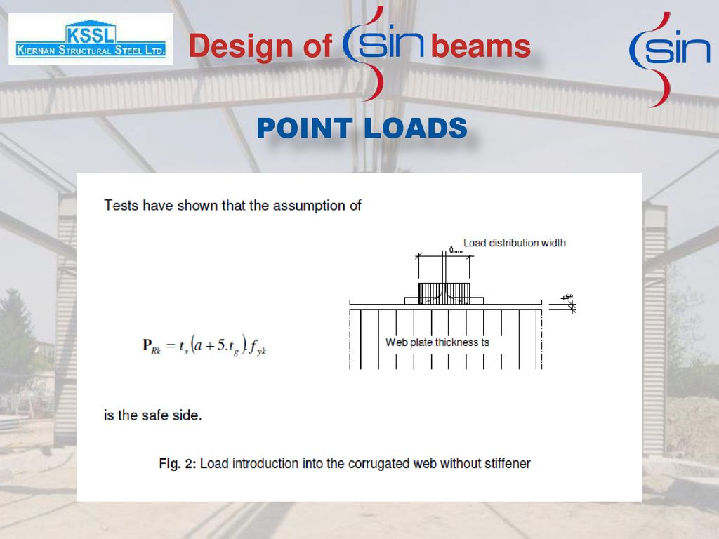 Design of beams POINT LOADS