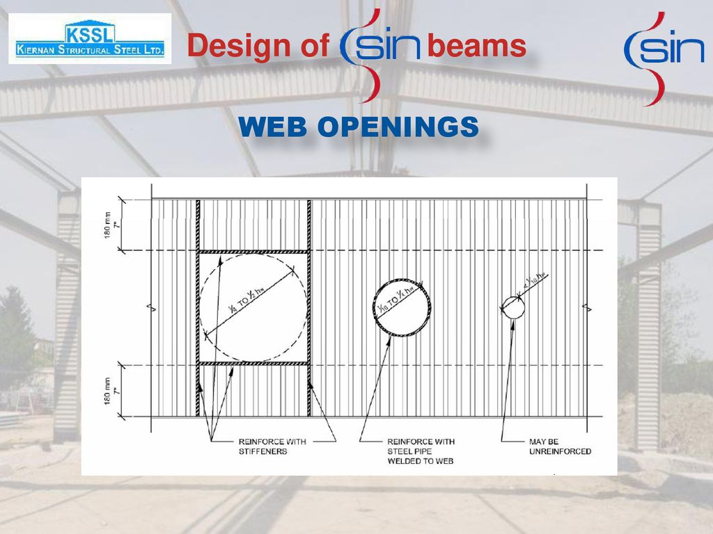 Design of beams WEB OPENINGS