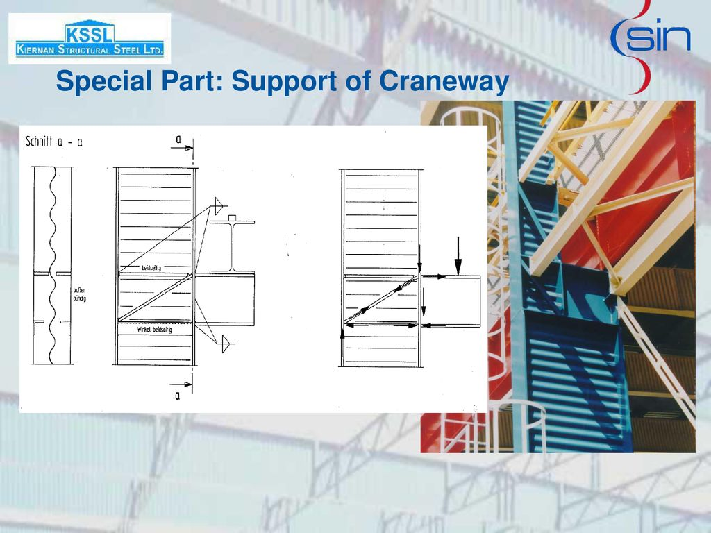 Special Part: Support of Craneway