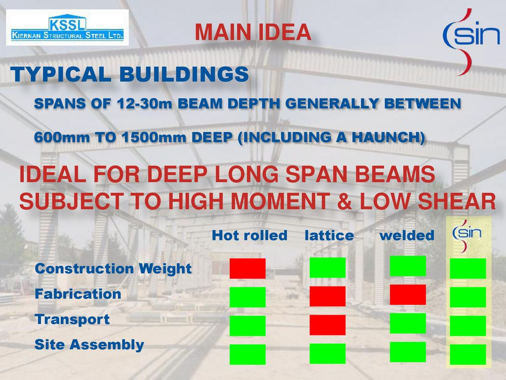 IDEAL FOR DEEP LONG SPAN BEAMS SUBJECT TO HIGH MOMENT & LOW SHEAR