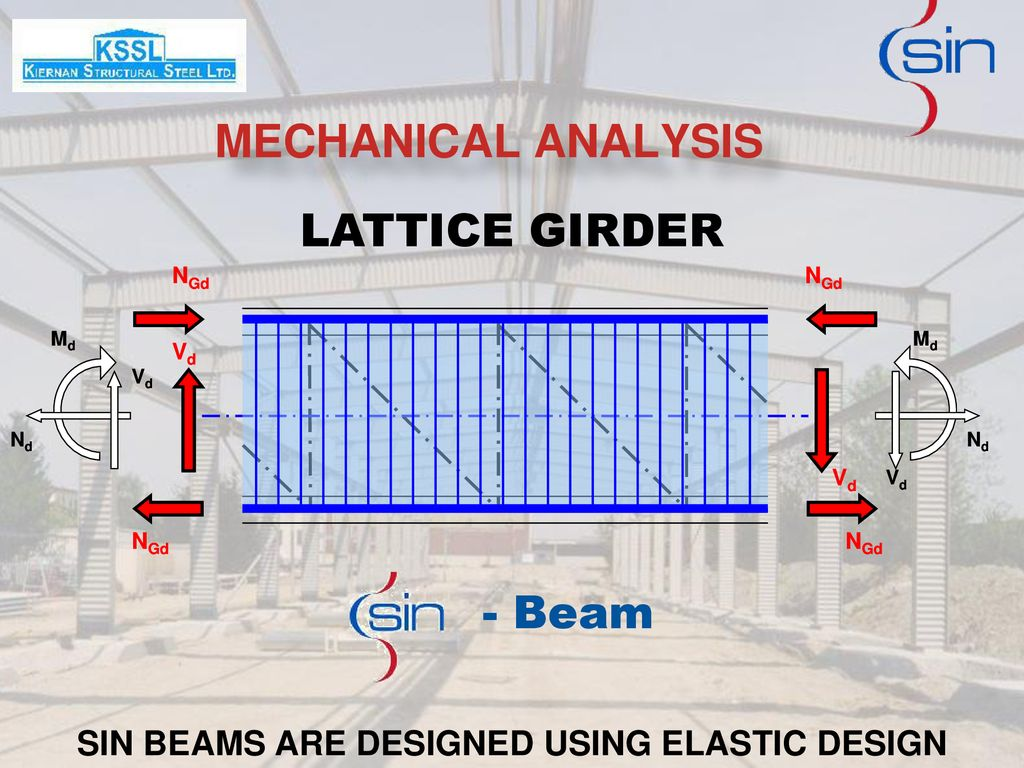 SIN BEAMS ARE DESIGNED USING ELASTIC DESIGN
