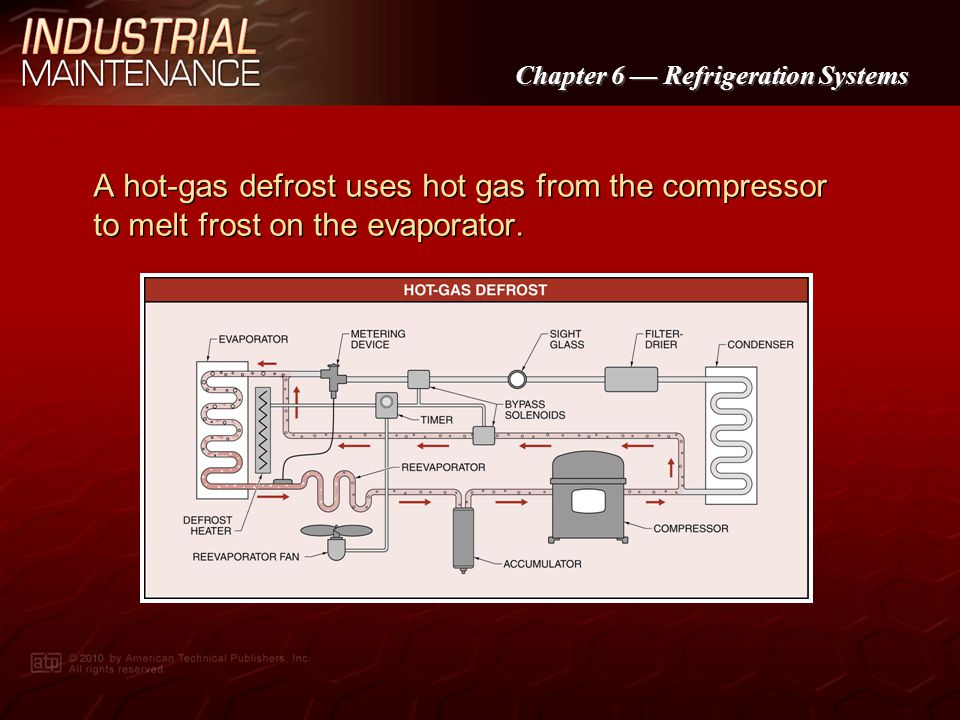 A hot-gas defrost uses hot gas from the compressor to melt frost on the evaporator.