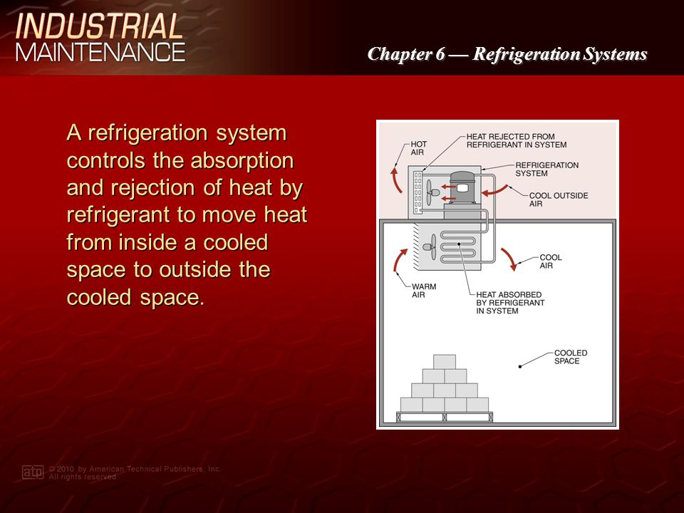 A refrigeration system controls the absorption and rejection of heat by refrigerant to move heat from inside a cooled space to outside the cooled space.