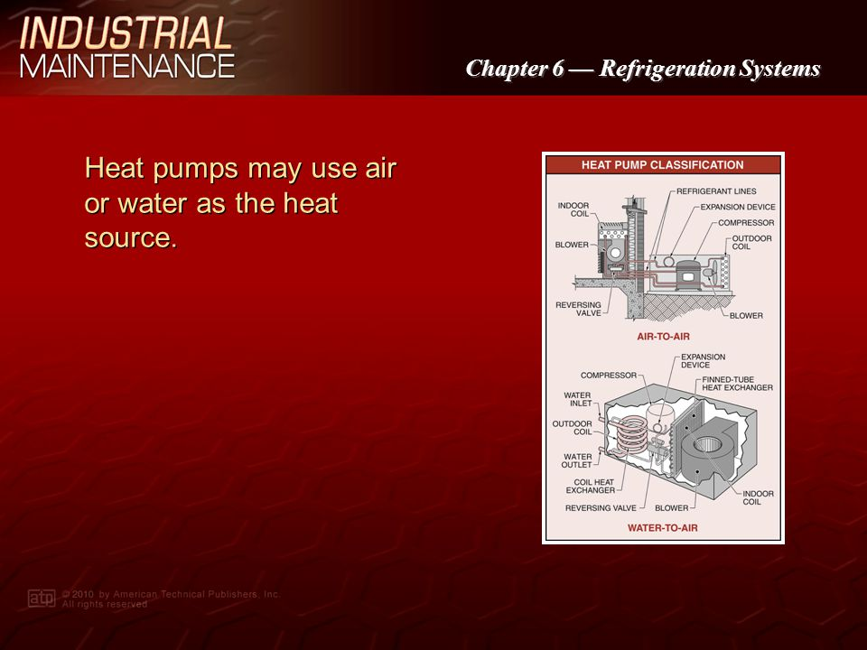 Heat pumps may use air or water as the heat source.
