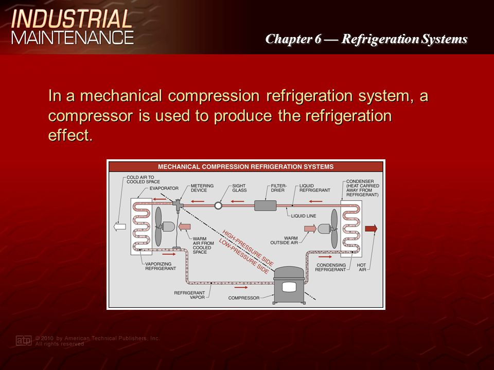 In a mechanical compression refrigeration system, a compressor is used to produce the refrigeration effect.